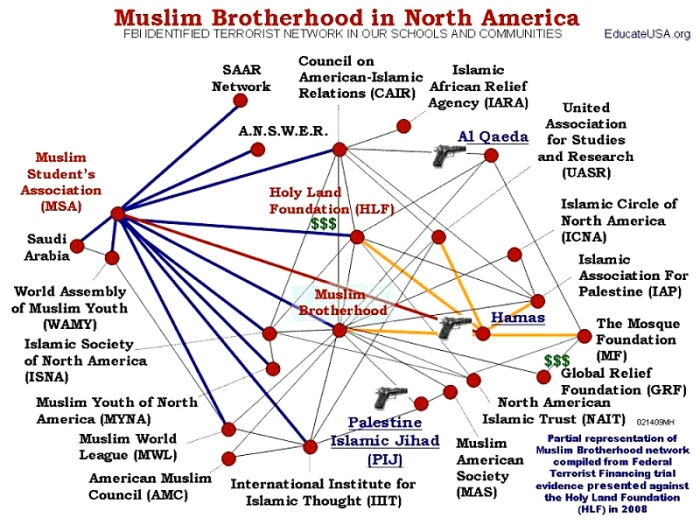 muslim_brotherhood-northamerica800